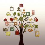 Que la presencia en redes sociales no se vuelva un problema para tu negocio